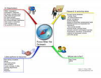 Mind map of ideas for Focus Maui Nui follow-up work