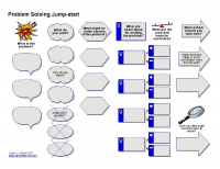 Problem solving jump-start