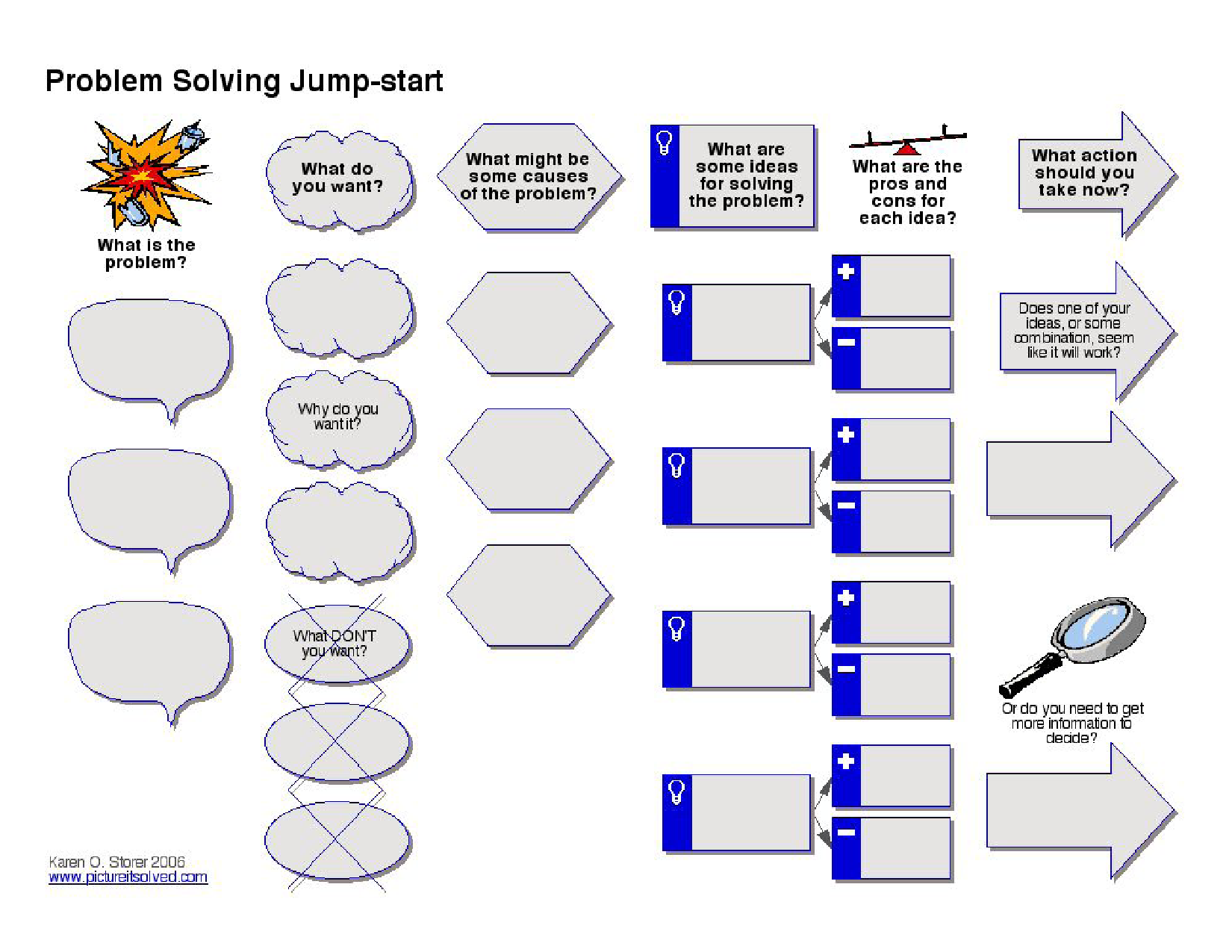 Problem solving basics | picture it solved